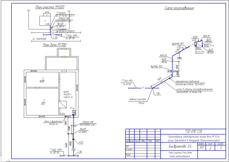 Работы по газификации жилого дома